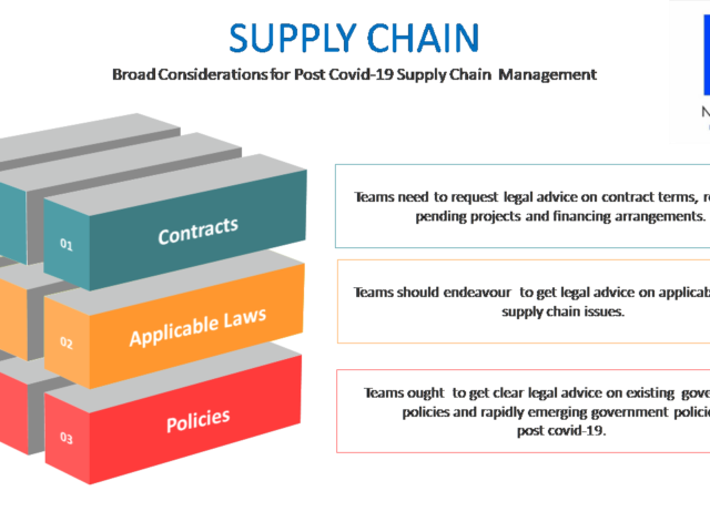 https://megathoslaw.com/wp-content/uploads/2020/04/Post-Covid-19-Supply-Chain-Broad-Considerations_Megathos-Law-Practice-10-640x480.png